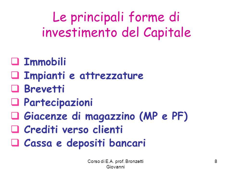 Le principali forme di investimento del Capitale