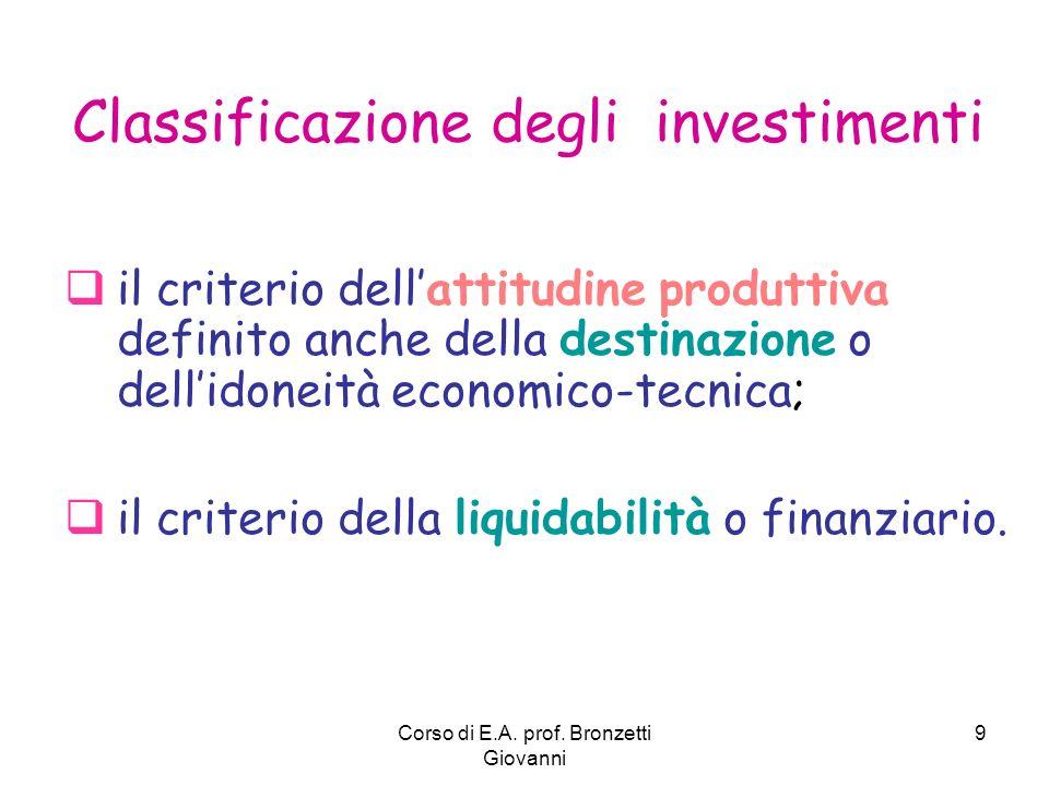 Classificazione degli investimenti