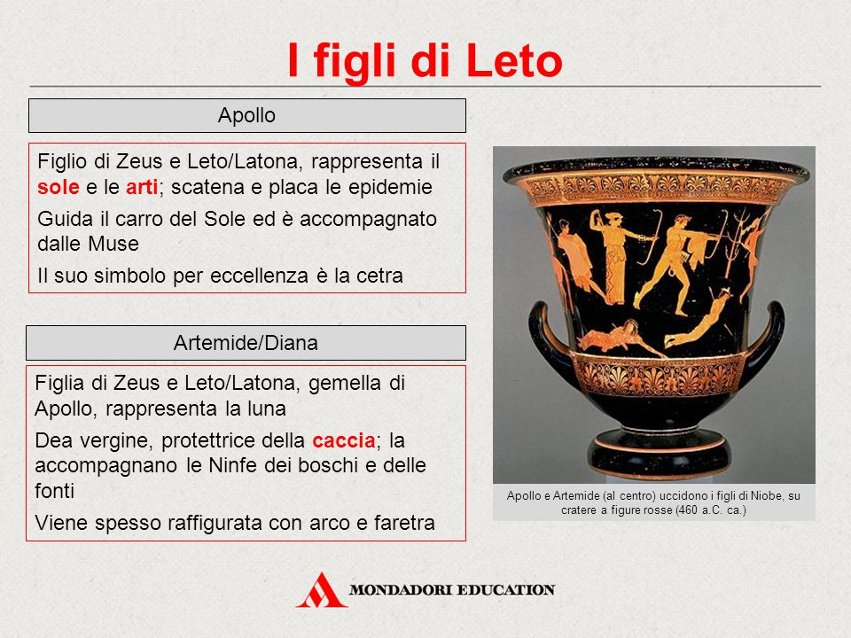 I figli di Leto Apollo. Figlio di Zeus e Leto/Latona, rappresenta il sole e le arti; scatena e placa le epidemie.