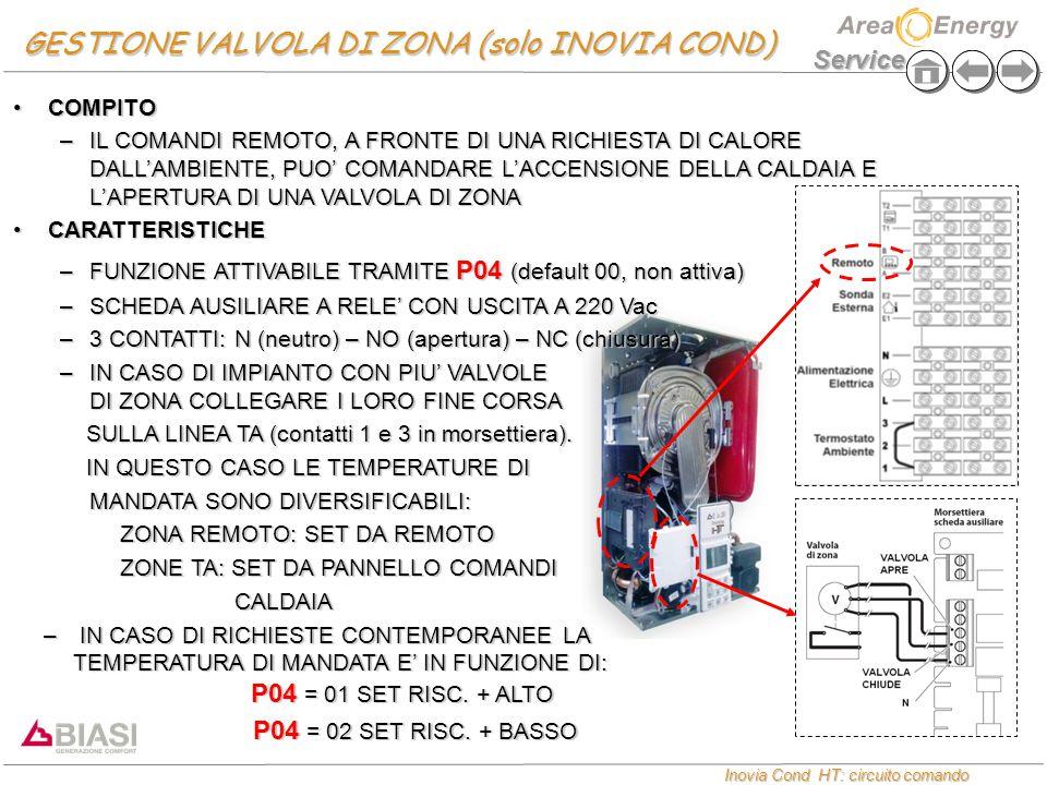 GESTIONE VALVOLA DI ZONA (solo INOVIA COND)