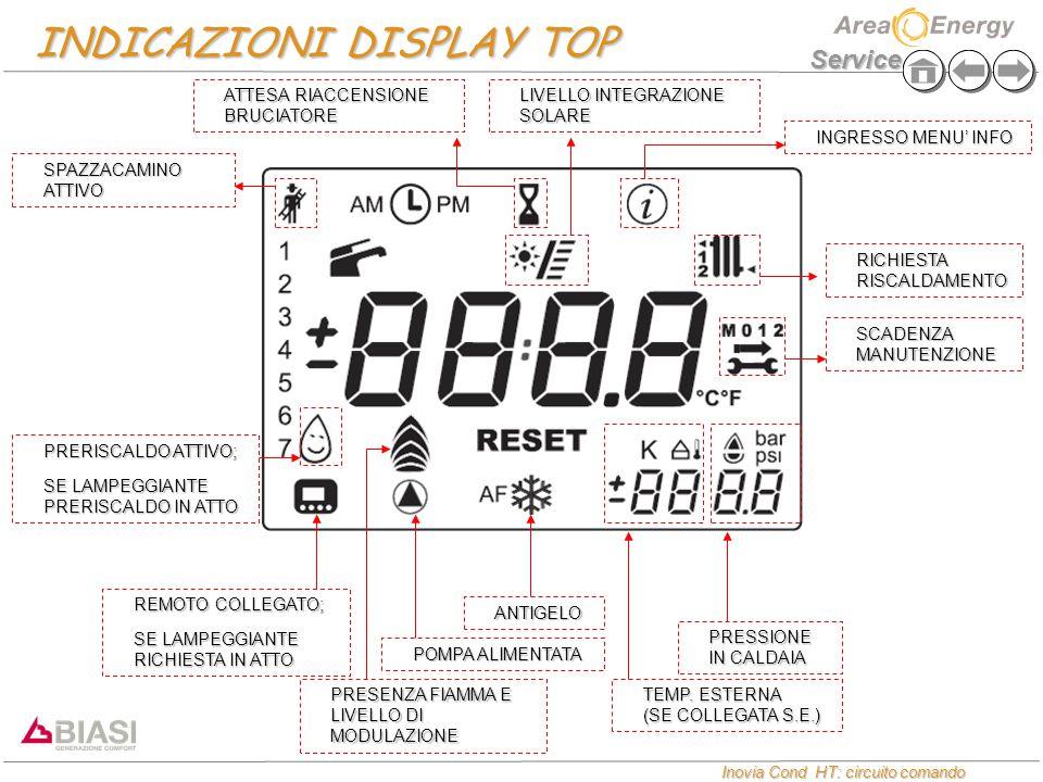 INDICAZIONI DISPLAY TOP