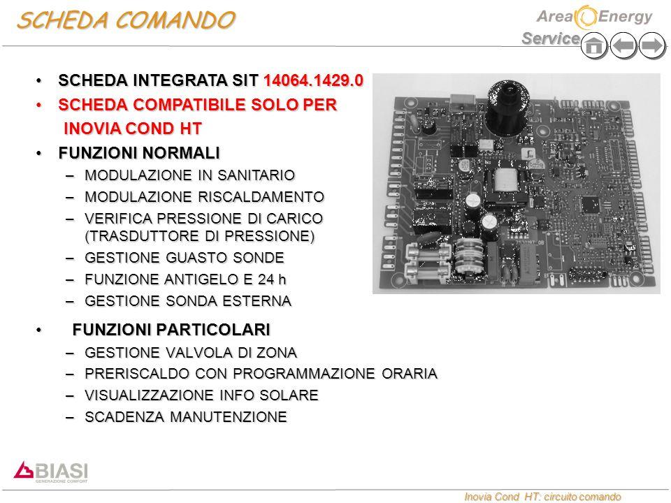 SCHEDA COMANDO SCHEDA INTEGRATA SIT 14064.1429.0