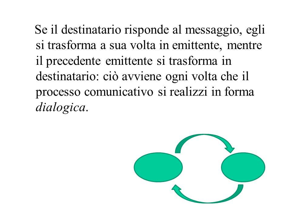Se il destinatario risponde al messaggio, egli si trasforma a sua volta in emittente, mentre il precedente emittente si trasforma in destinatario: ciò avviene ogni volta che il processo comunicativo si realizzi in forma dialogica.