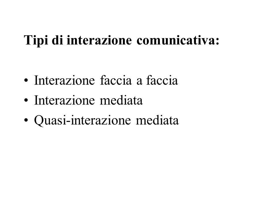 Tipi di interazione comunicativa: