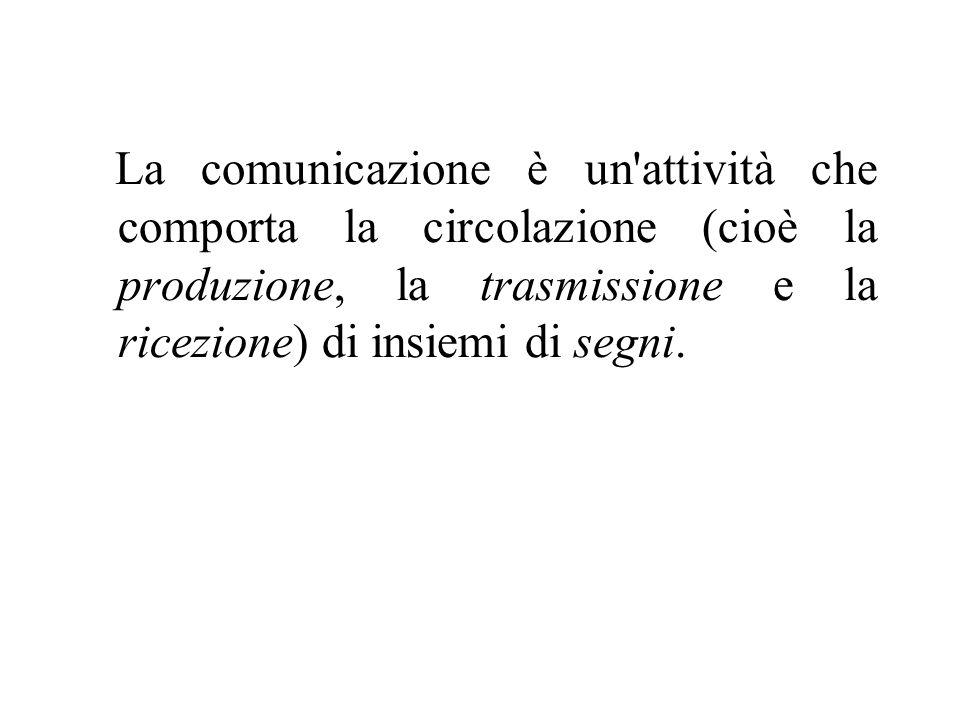 La comunicazione è un attività che comporta la circolazione (cioè la produzione, la trasmissione e la ricezione) di insiemi di segni.