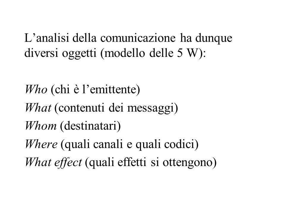 L'analisi della comunicazione ha dunque diversi oggetti (modello delle 5 W):