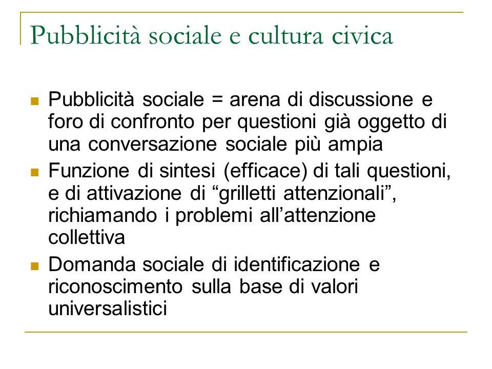 Pubblicità sociale e cultura civica