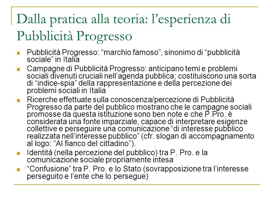 Dalla pratica alla teoria: l'esperienza di Pubblicità Progresso