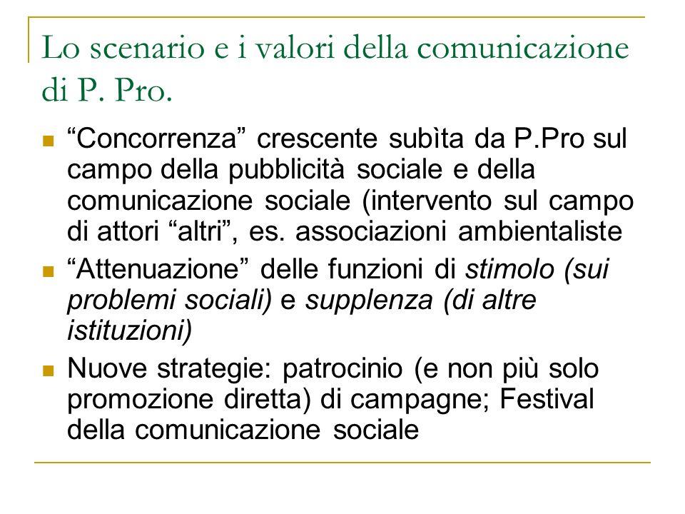 Lo scenario e i valori della comunicazione di P. Pro.