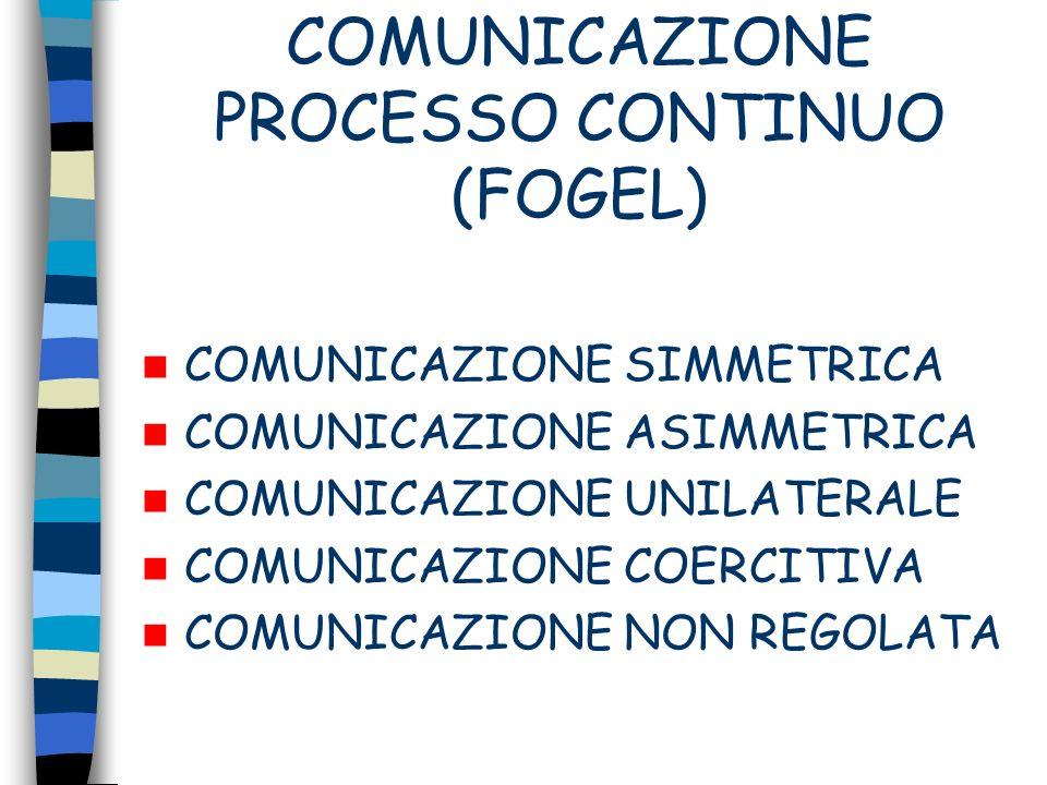COMUNICAZIONE PROCESSO CONTINUO (FOGEL)