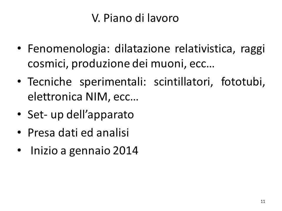 V. Piano di lavoro Fenomenologia: dilatazione relativistica, raggi cosmici, produzione dei muoni, ecc…