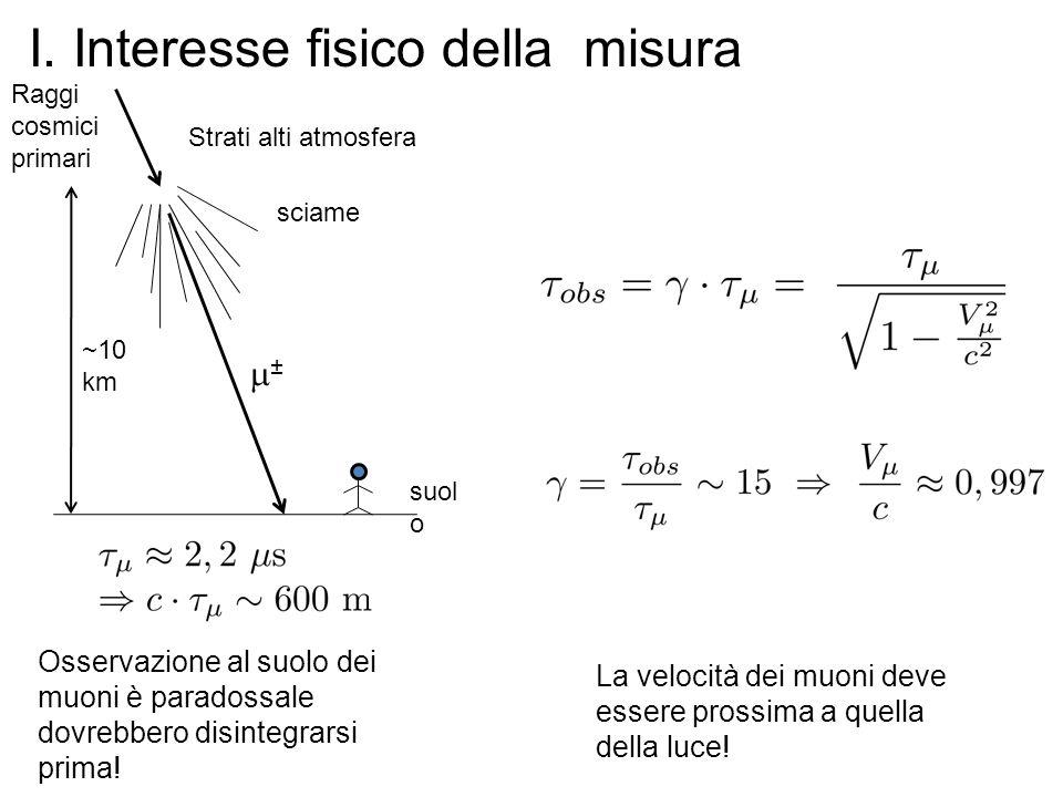 I. Interesse fisico della misura