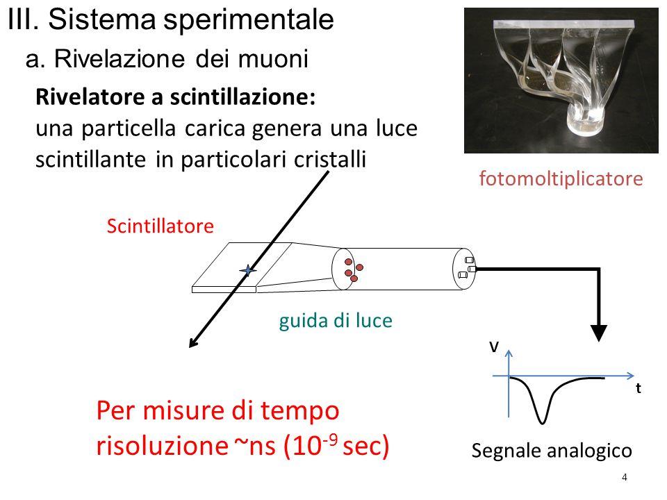 III. Sistema sperimentale