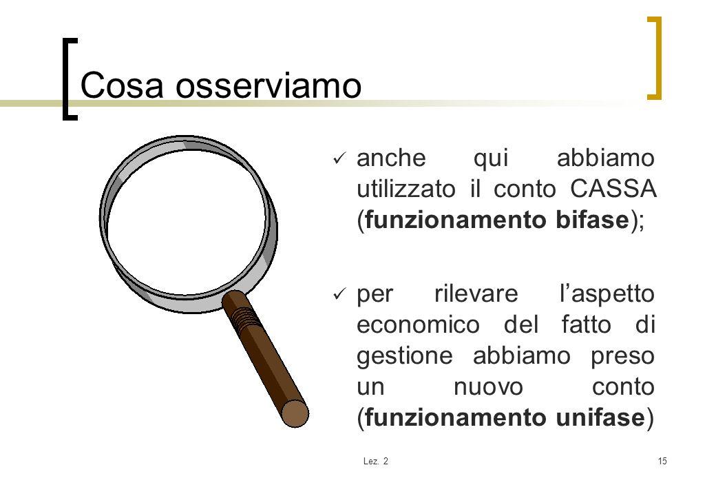 Cosa osserviamo anche qui abbiamo utilizzato il conto CASSA (funzionamento bifase);