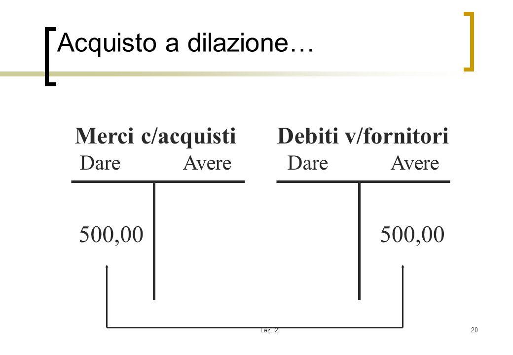 Acquisto a dilazione… Merci c/acquisti Debiti v/fornitori 500,00