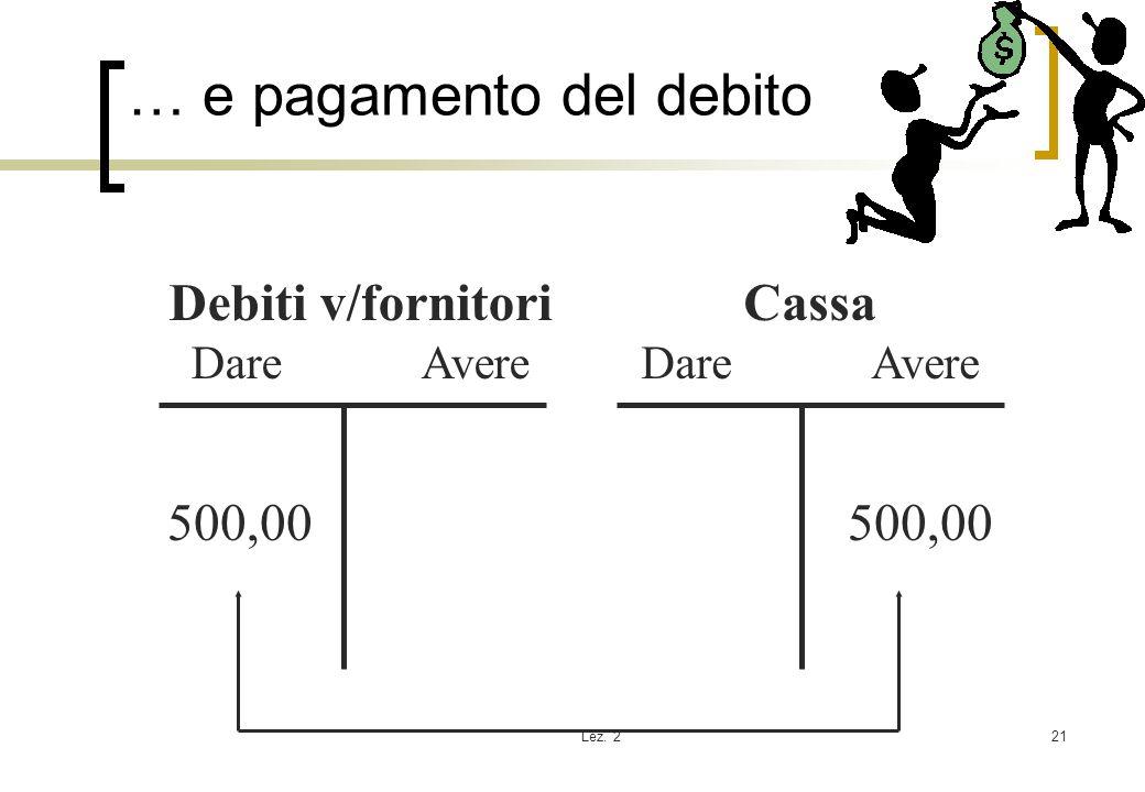 … e pagamento del debito