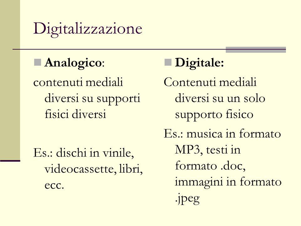 Digitalizzazione Analogico: