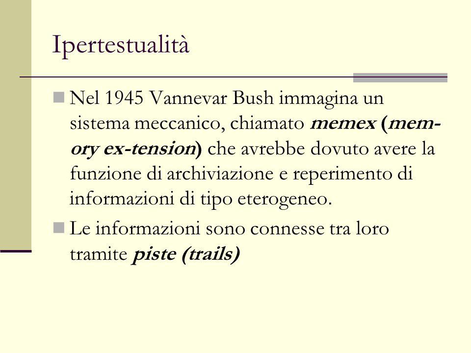 Ipertestualità