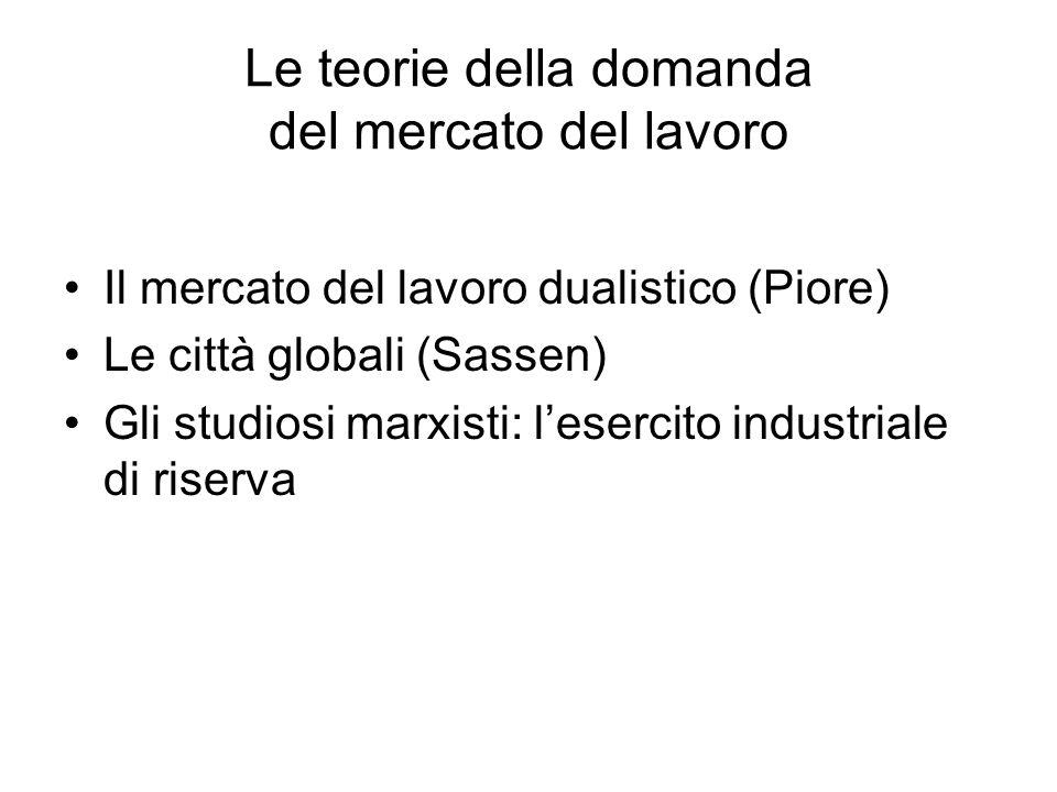 Le teorie della domanda del mercato del lavoro