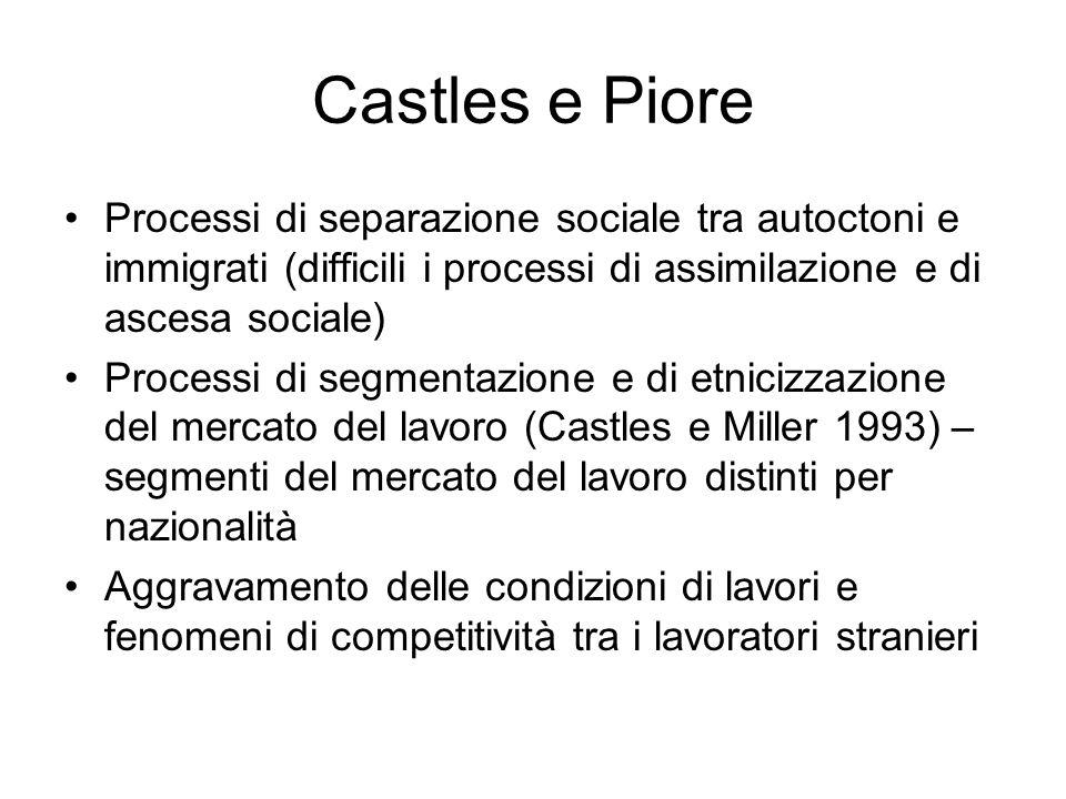 Castles e Piore Processi di separazione sociale tra autoctoni e immigrati (difficili i processi di assimilazione e di ascesa sociale)