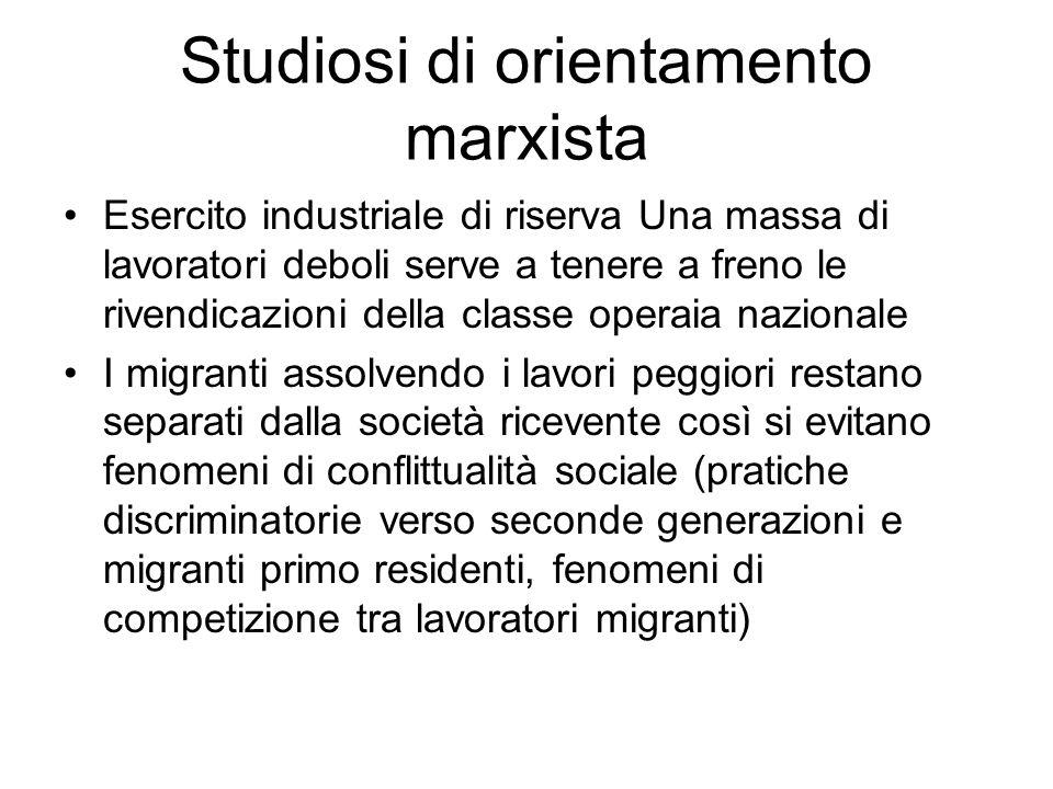 Studiosi di orientamento marxista