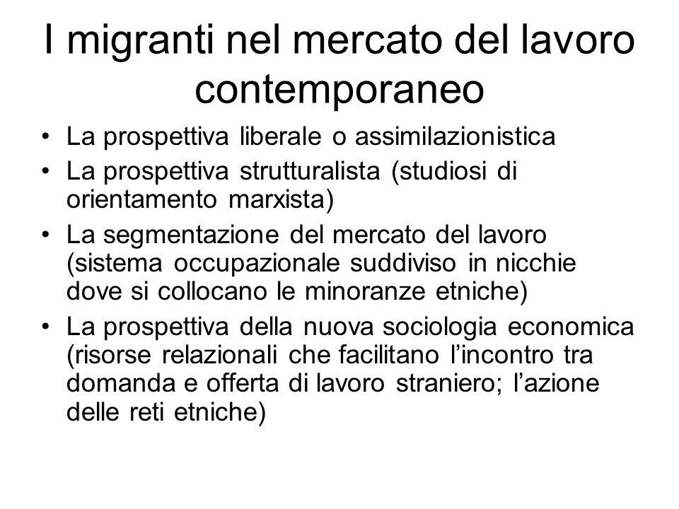 I migranti nel mercato del lavoro contemporaneo