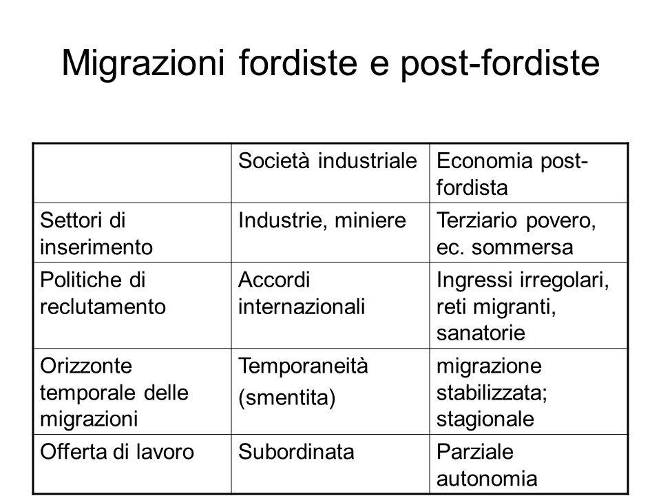 Migrazioni fordiste e post-fordiste