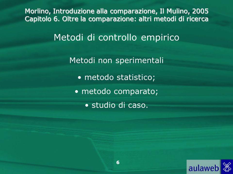 Metodi di controllo empirico
