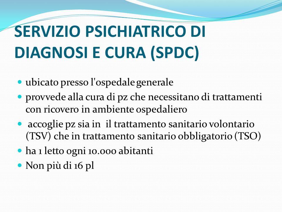SERVIZIO PSICHIATRICO DI DIAGNOSI E CURA (SPDC)