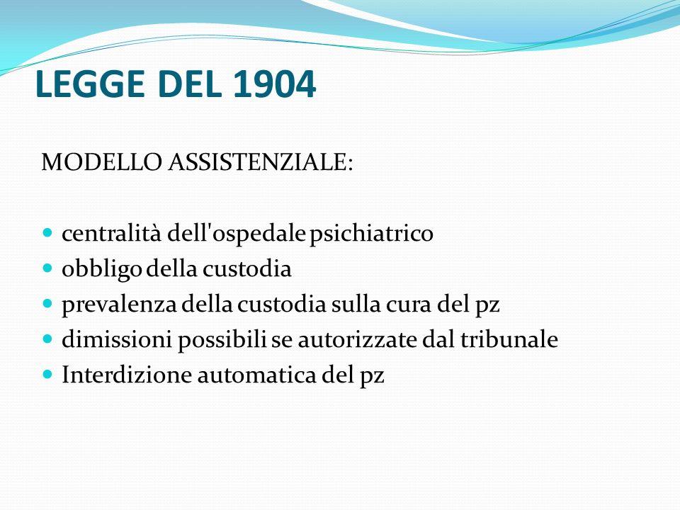 LEGGE DEL 1904 MODELLO ASSISTENZIALE: