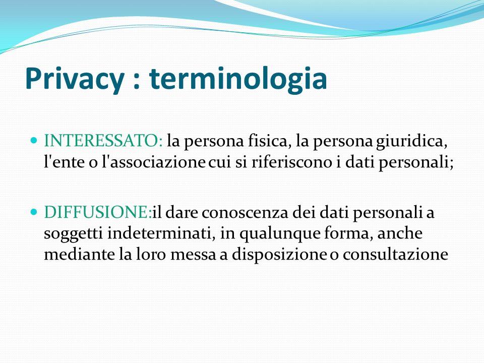 Privacy : terminologia