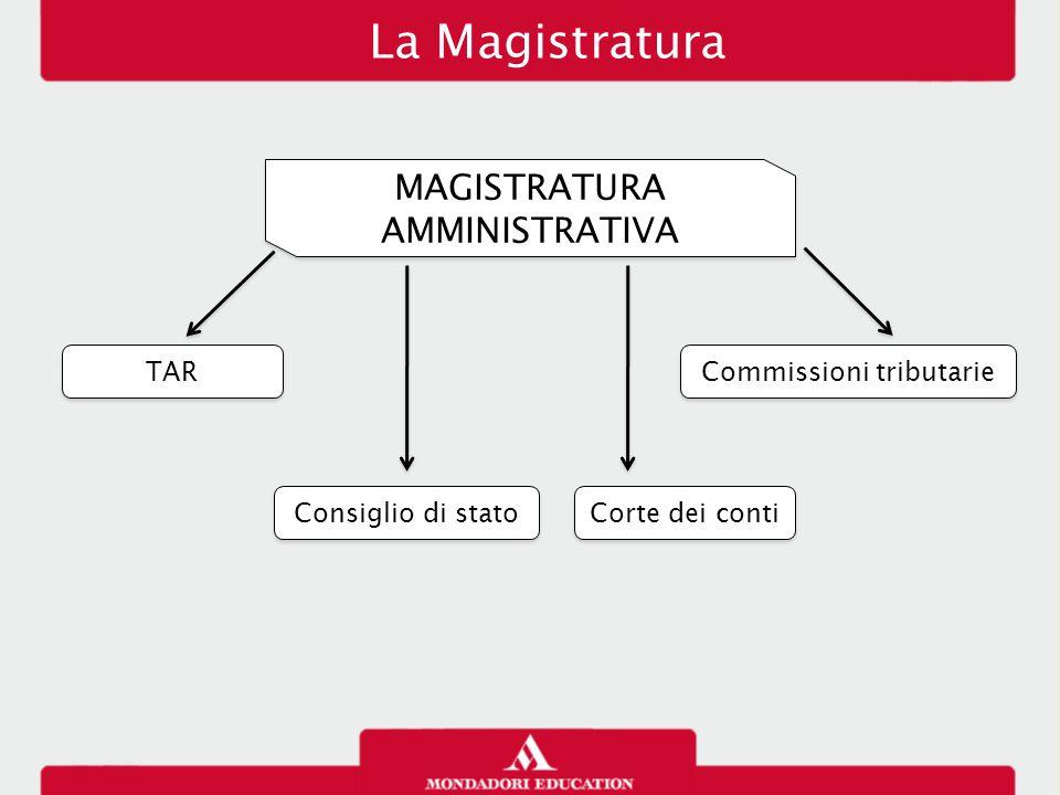 La Magistratura MAGISTRATURA AMMINISTRATIVA TAR Commissioni tributarie