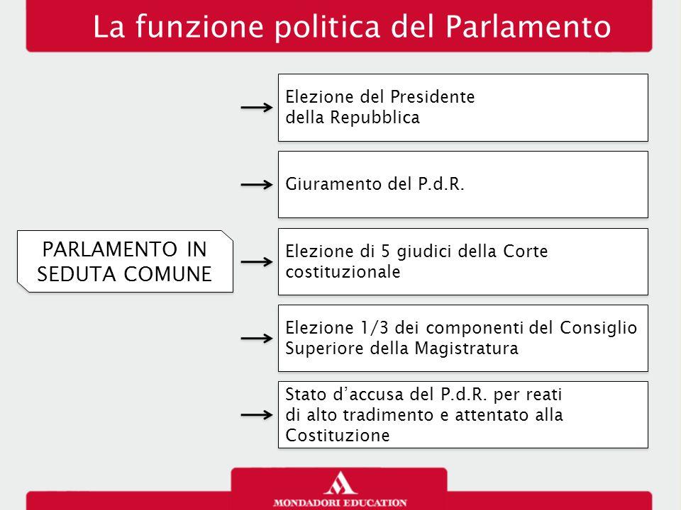 La funzione politica del Parlamento