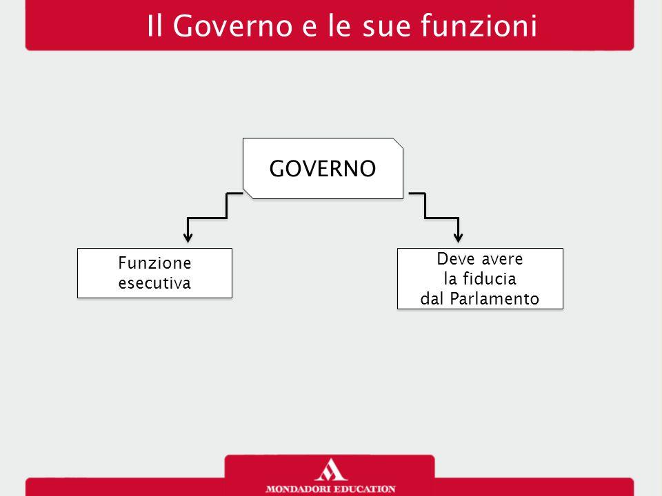 Il Governo e le sue funzioni
