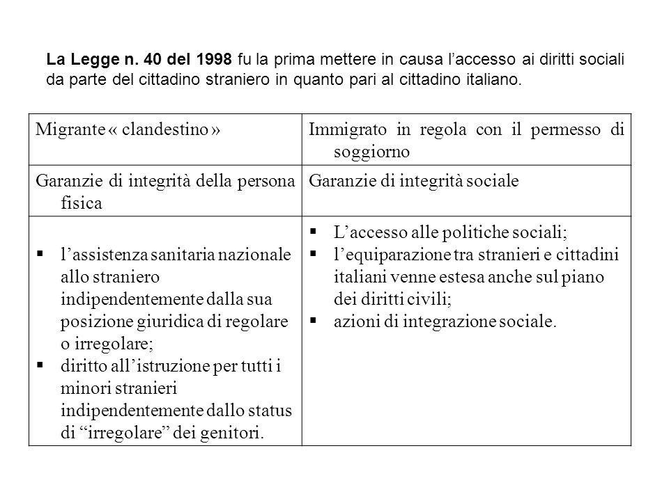 Il modello mediterraneo di immigrazione nel contesto for Permesso di soggiorno per matrimonio con cittadino italiano