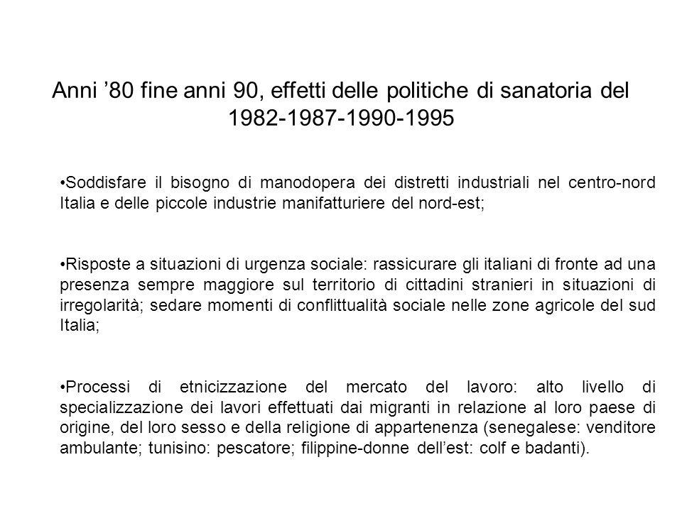 Anni '80 fine anni 90, effetti delle politiche di sanatoria del 1982-1987-1990-1995