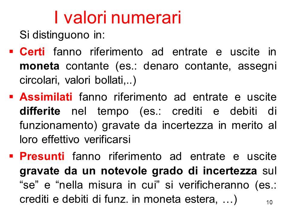 I valori numerari Si distinguono in: