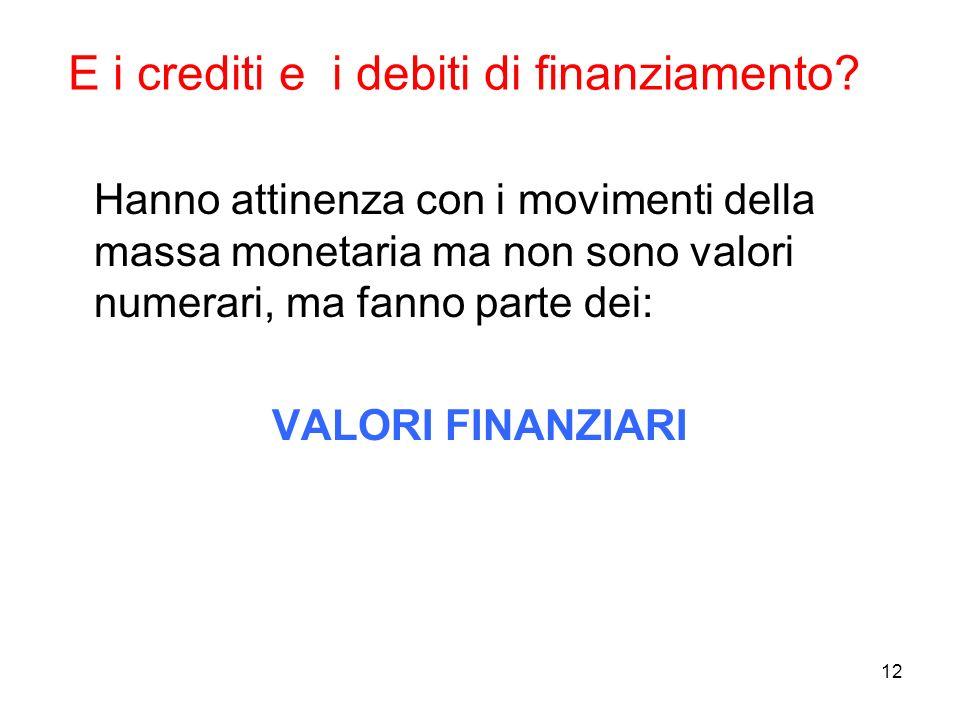 E i crediti e i debiti di finanziamento