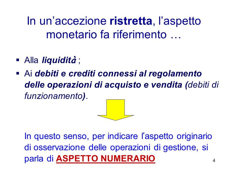 In un'accezione ristretta, l'aspetto monetario fa riferimento …