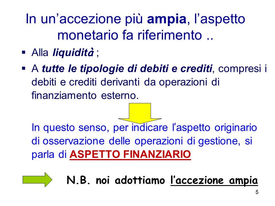 In un'accezione più ampia, l'aspetto monetario fa riferimento ..