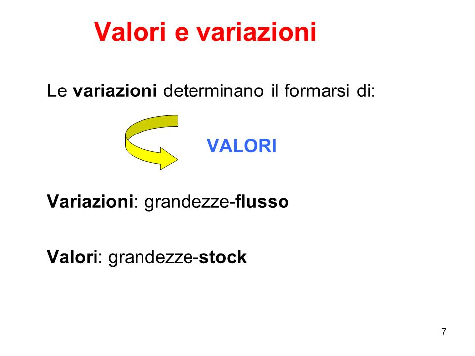 Valori e variazioni Le variazioni determinano il formarsi di: VALORI