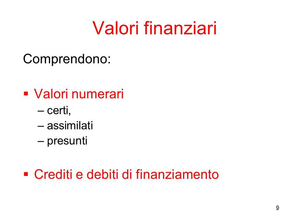 Valori finanziari Comprendono: Valori numerari