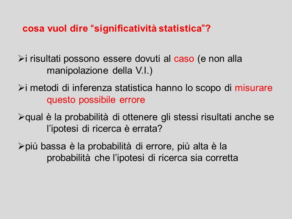 cosa vuol dire significatività statistica