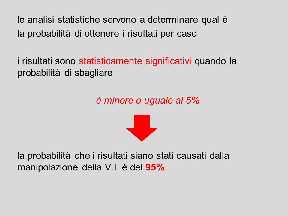 le analisi statistiche servono a determinare qual è