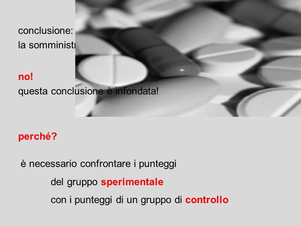 conclusione: la somministrazione del farmaco è efficace. no! questa conclusione è infondata! perché