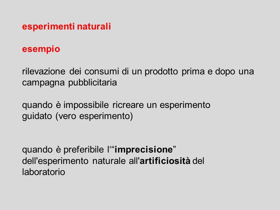 esperimenti naturali esempio. rilevazione dei consumi di un prodotto prima e dopo una. campagna pubblicitaria.