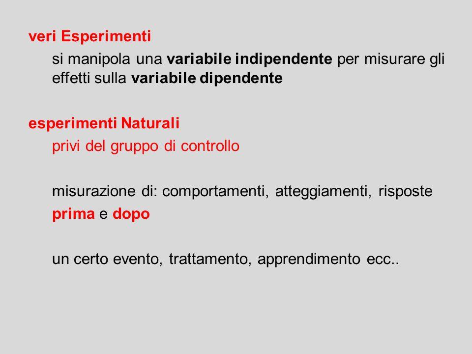 veri Esperimenti si manipola una variabile indipendente per misurare gli effetti sulla variabile dipendente.