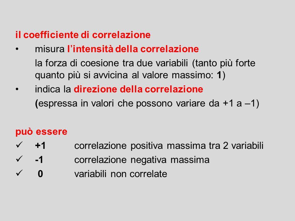 il coefficiente di correlazione