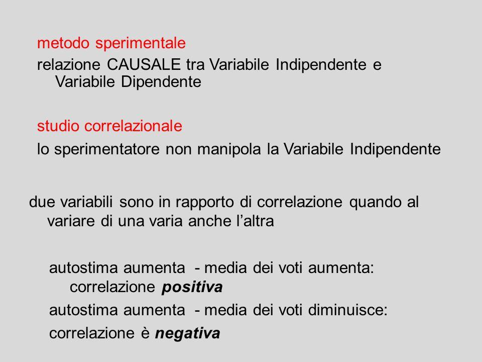 metodo sperimentale relazione CAUSALE tra Variabile Indipendente e Variabile Dipendente. studio correlazionale.