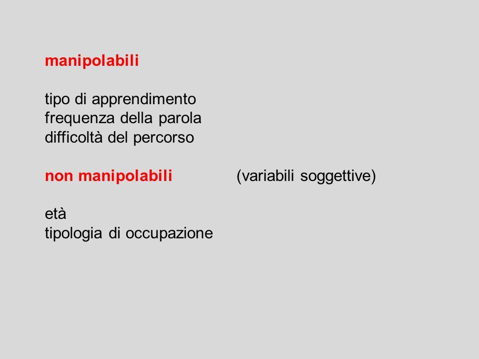 manipolabili tipo di apprendimento. frequenza della parola. difficoltà del percorso. non manipolabili (variabili soggettive)